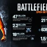 battlefield-3-beta-stats2